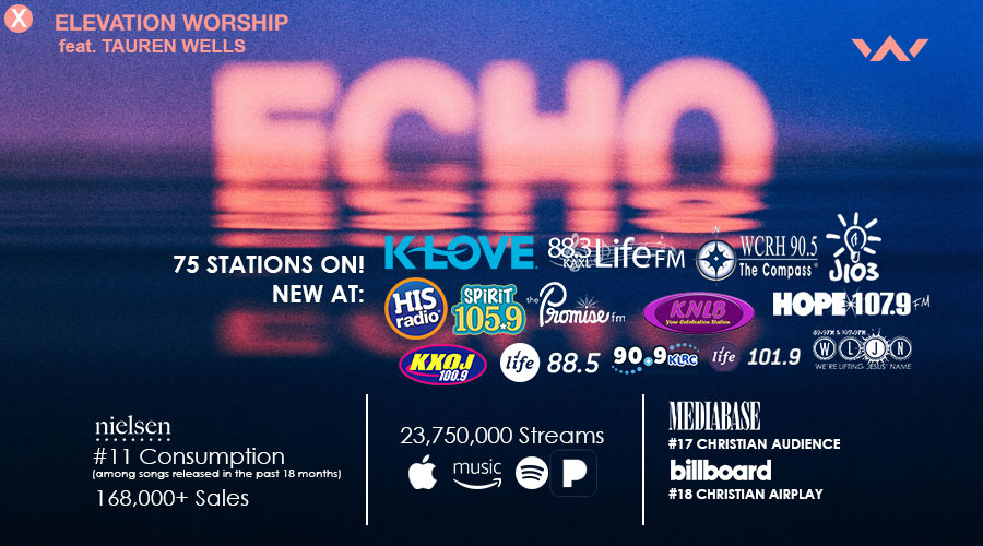 Future Releases for Christian Radio Stations   Free New
